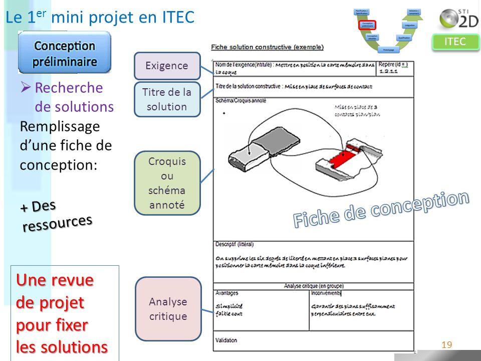 ITEC Le 1 er mini projet en ITEC Recherche de solutions Remplissage dune fiche de conception: 19 Exigence Titre de la solution Croquis ou schéma annot
