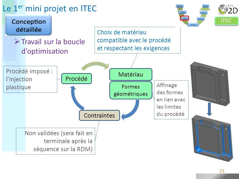 ITEC Le 1 er mini projet en ITEC Procédé imposé : linjection plastique Affinage des formes en lien avec les limites du procédé Travail sur la boucle d