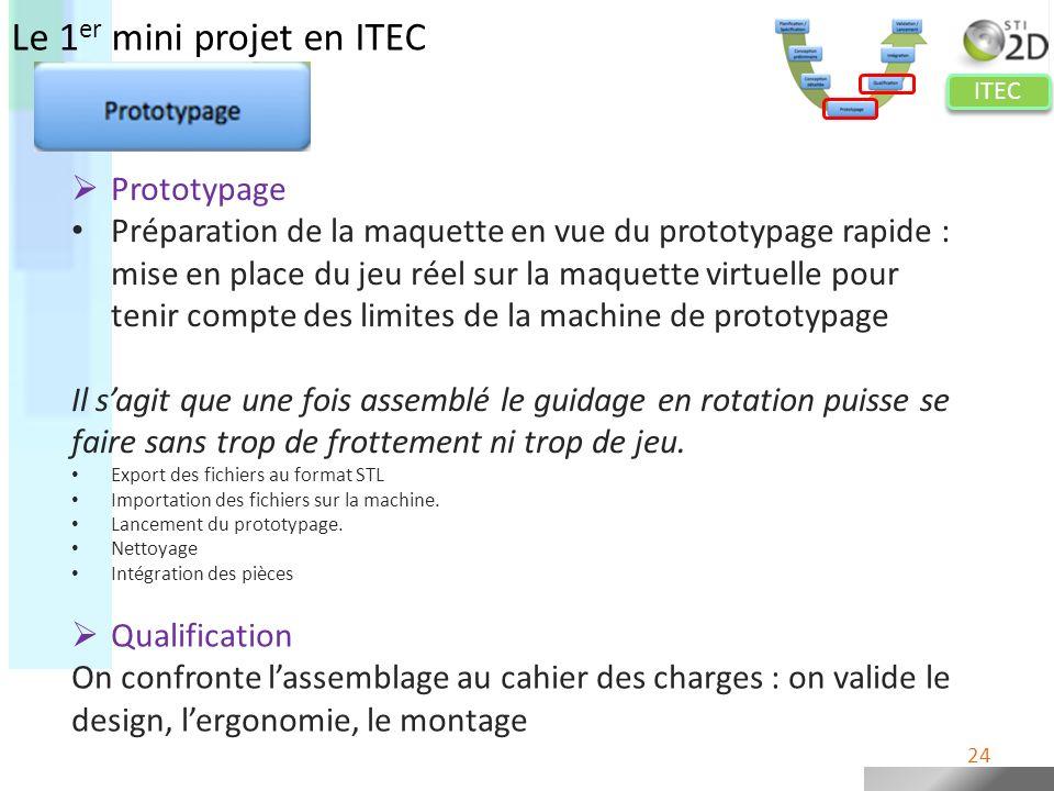 ITEC Le 1 er mini projet en ITEC Prototypage Préparation de la maquette en vue du prototypage rapide : mise en place du jeu réel sur la maquette virtu