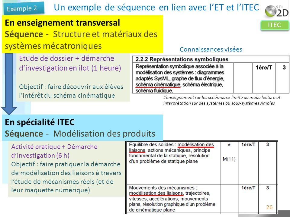 ITEC Etude de dossier + démarche dinvestigation en ilot (1 heure) Objectif : faire découvrir aux élèves lintérêt du schéma cinématique Lenseignement s
