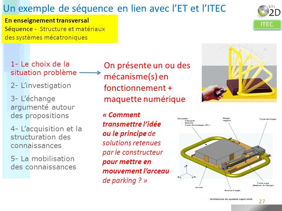 ITEC 1- Le choix de la situation problème 2- Linvestigation 3- Léchange argumenté autour des propositions 4- Lacquisition et la structuration des conn