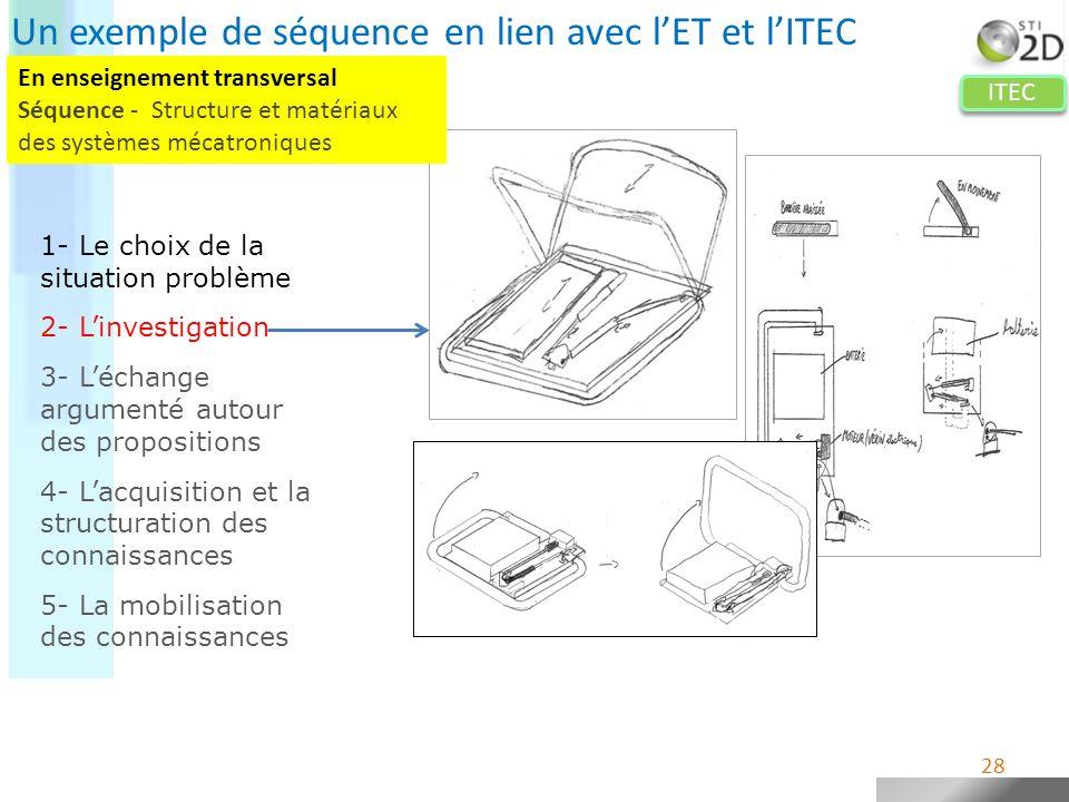 ITEC 28 Un exemple de séquence en lien avec lET et lITEC 1- Le choix de la situation problème 2- Linvestigation 3- Léchange argumenté autour des propo