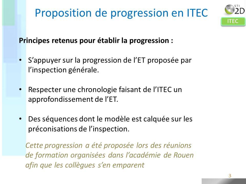 ITEC Proposition de progression en ITEC Principes retenus pour établir la progression : Sappuyer sur la progression de lET proposée par linspection gé