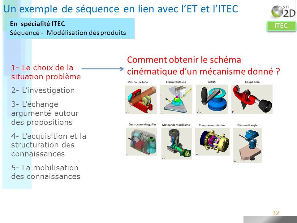 ITEC En spécialité ITEC Séquence - Modélisation des produits Comment obtenir le schéma cinématique dun mécanisme donné ? 32 Un exemple de séquence en