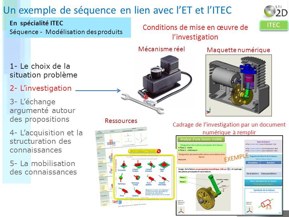 ITEC Ressources Mécanisme réel Maquette numérique Cadrage de linvestigation par un document numérique à remplir Conditions de mise en œuvre de linvest