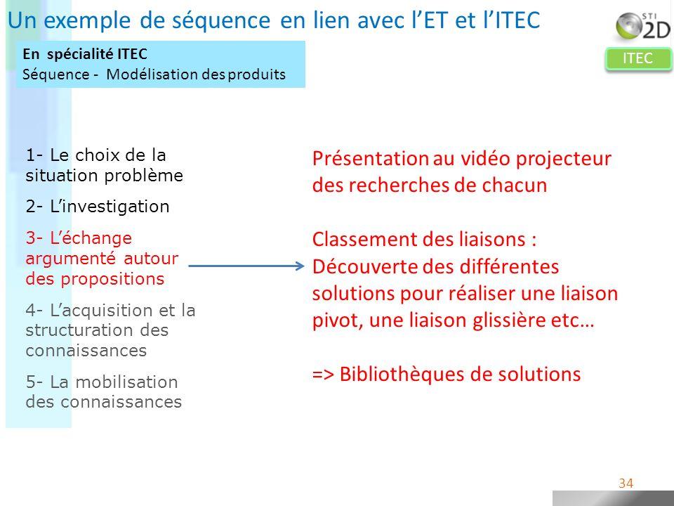 ITEC Présentation au vidéo projecteur des recherches de chacun Classement des liaisons : Découverte des différentes solutions pour réaliser une liaiso