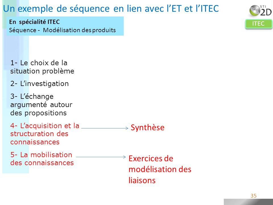 ITEC Synthèse Exercices de modélisation des liaisons 35 Un exemple de séquence en lien avec lET et lITEC En spécialité ITEC Séquence - Modélisation de