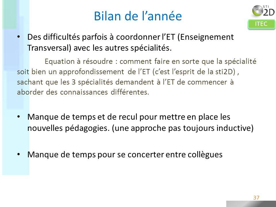 ITEC Bilan de lannée Des difficultés parfois à coordonner lET (Enseignement Transversal) avec les autres spécialités. Equation à résoudre : comment fa