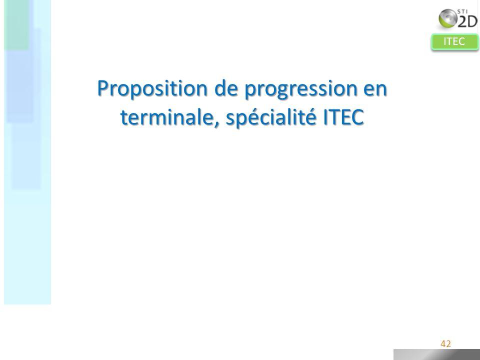 ITEC 42 Proposition de progression en terminale, spécialité ITEC