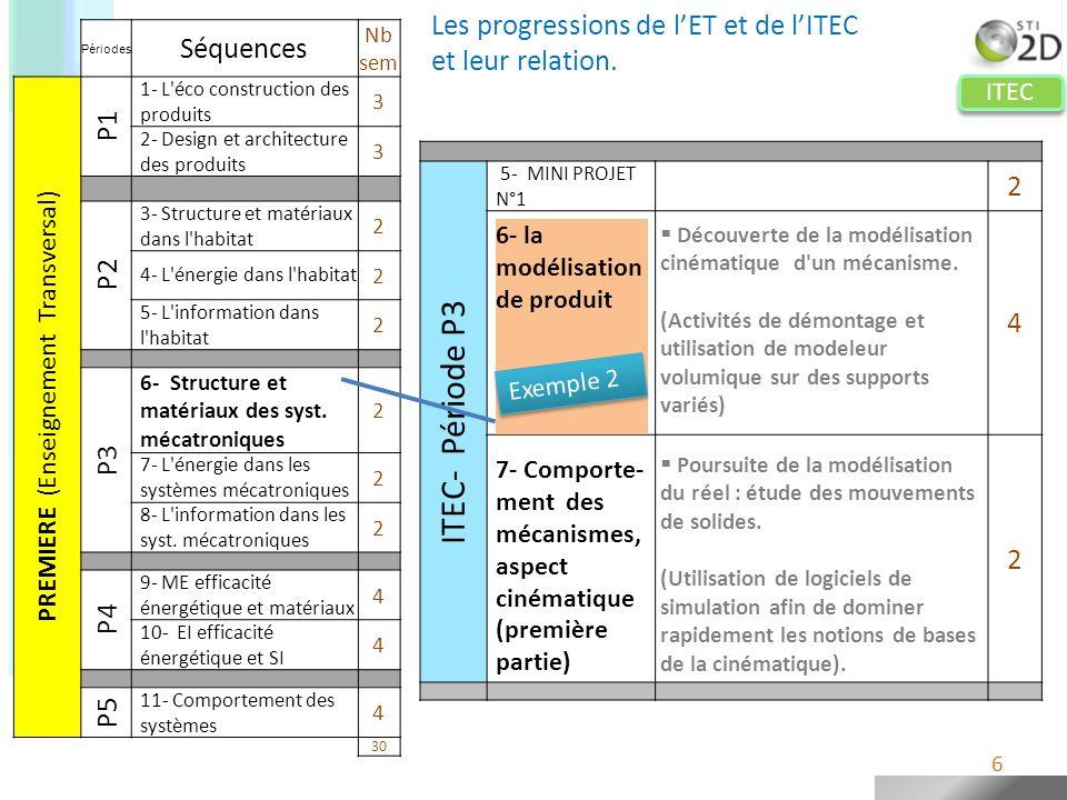 ITEC ITEC- Période P3 5- MINI PROJET N°1 2 4 2 Périodes Séquences Nb sem PREMIERE (Enseignement Transversal) P1 1- L'éco construction des produits 3 2