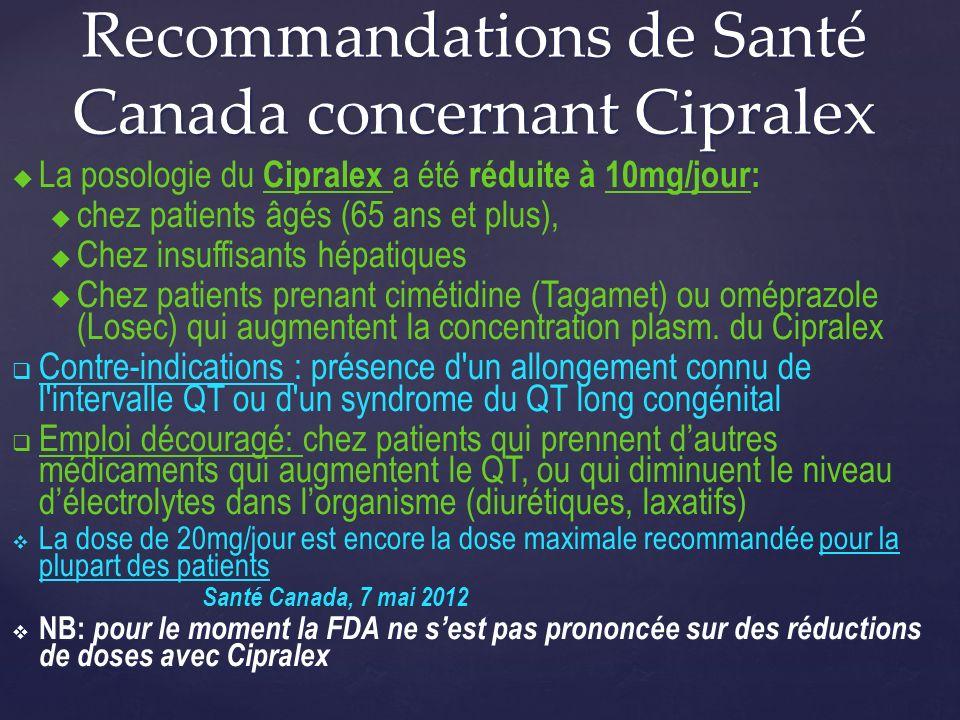La posologie du Cipralex a été réduite à 10mg/jour: chez patients âgés (65 ans et plus), Chez insuffisants hépatiques Chez patients prenant cimétidine