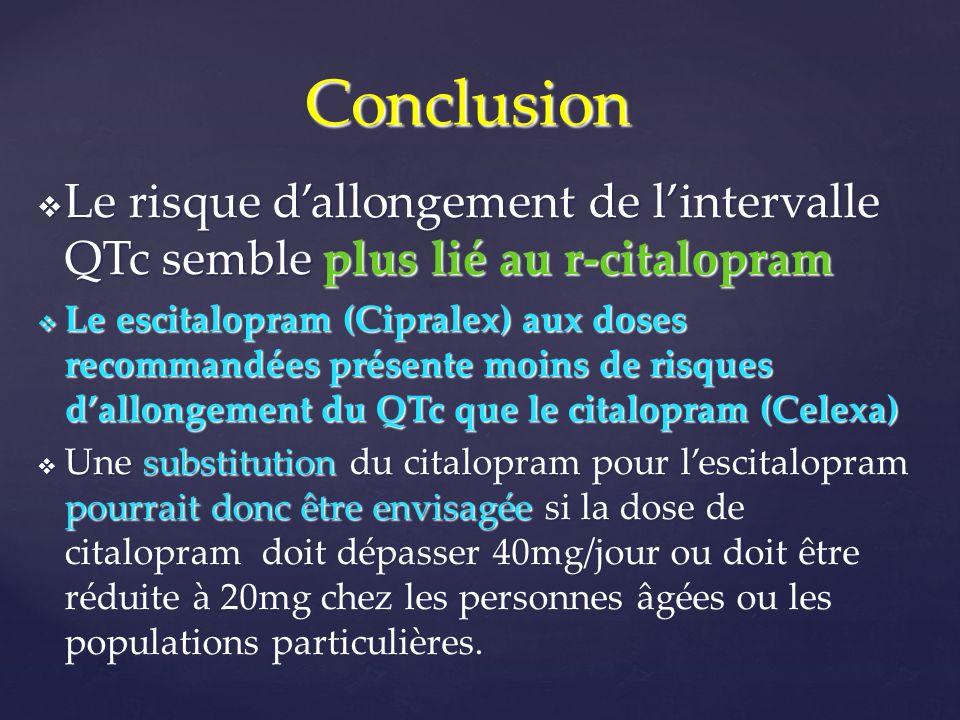 Le risque dallongement de lintervalle QTc semble plus lié au r-citalopram Le risque dallongement de lintervalle QTc semble plus lié au r-citalopram Le