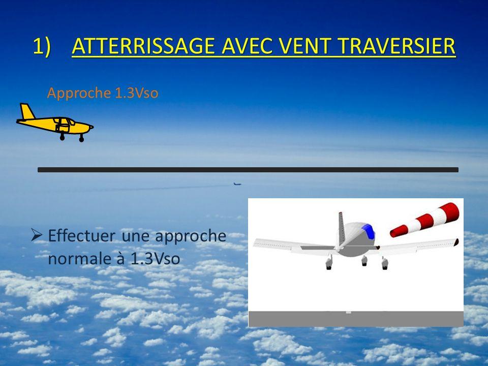 1)ATTERRISSAGE AVEC VENT TRAVERSIER Effectuer une approche normale à 1.3Vso Approche 1.3Vso