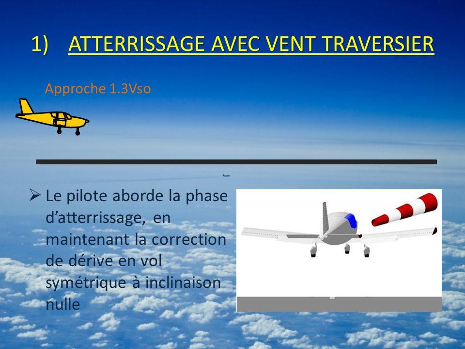 1)ATTERRISSAGE AVEC VENT TRAVERSIER Le pilote aborde la phase datterrissage, en maintenant la correction de dérive en vol symétrique à inclinaison nulle Approche 1.3Vso