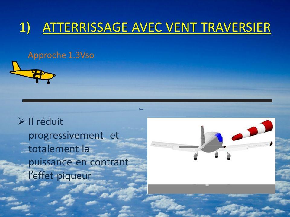 1)ATTERRISSAGE AVEC VENT TRAVERSIER Il réduit progressivement et totalement la puissance en contrant leffet piqueur Approche 1.3Vso