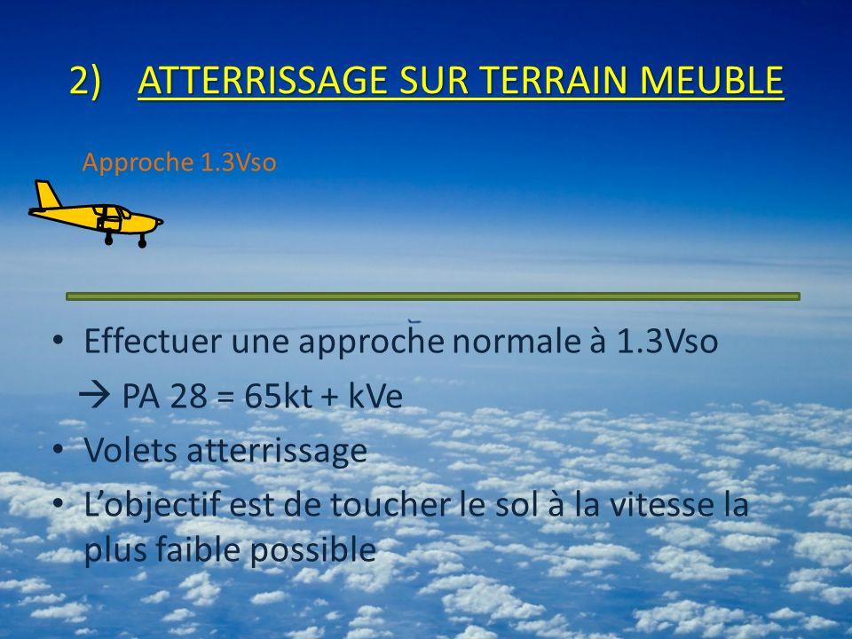 2)ATTERRISSAGE SUR TERRAIN MEUBLE Effectuer une approche normale à 1.3Vso PA 28 = 65kt + kVe Volets atterrissage Lobjectif est de toucher le sol à la vitesse la plus faible possible Approche 1.3Vso