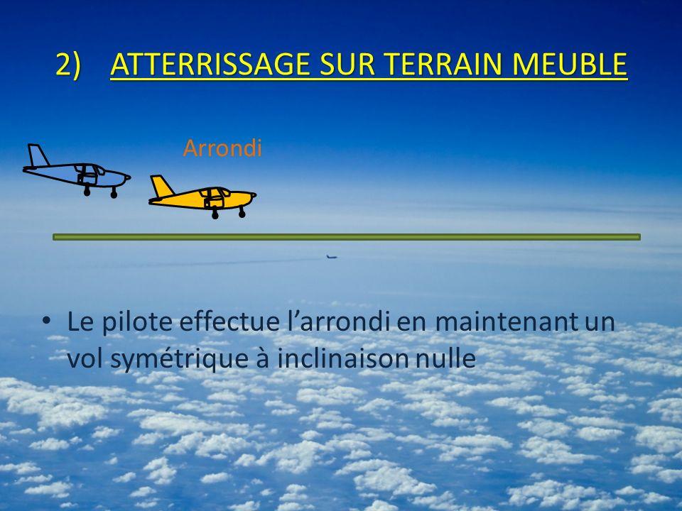 2)ATTERRISSAGE SUR TERRAIN MEUBLE Le pilote effectue larrondi en maintenant un vol symétrique à inclinaison nulle Arrondi