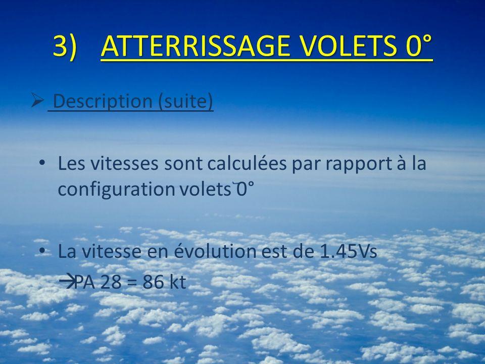 3)ATTERRISSAGE VOLETS 0° Description (suite) Les vitesses sont calculées par rapport à la configuration volets 0° La vitesse en évolution est de 1.45Vs PA 28 = 86 kt