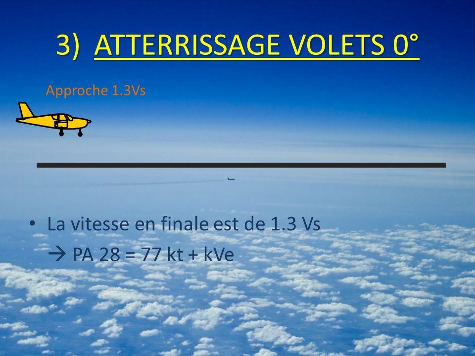 3)ATTERRISSAGE VOLETS 0° La vitesse en finale est de 1.3 Vs PA 28 = 77 kt + kVe Approche 1.3Vs
