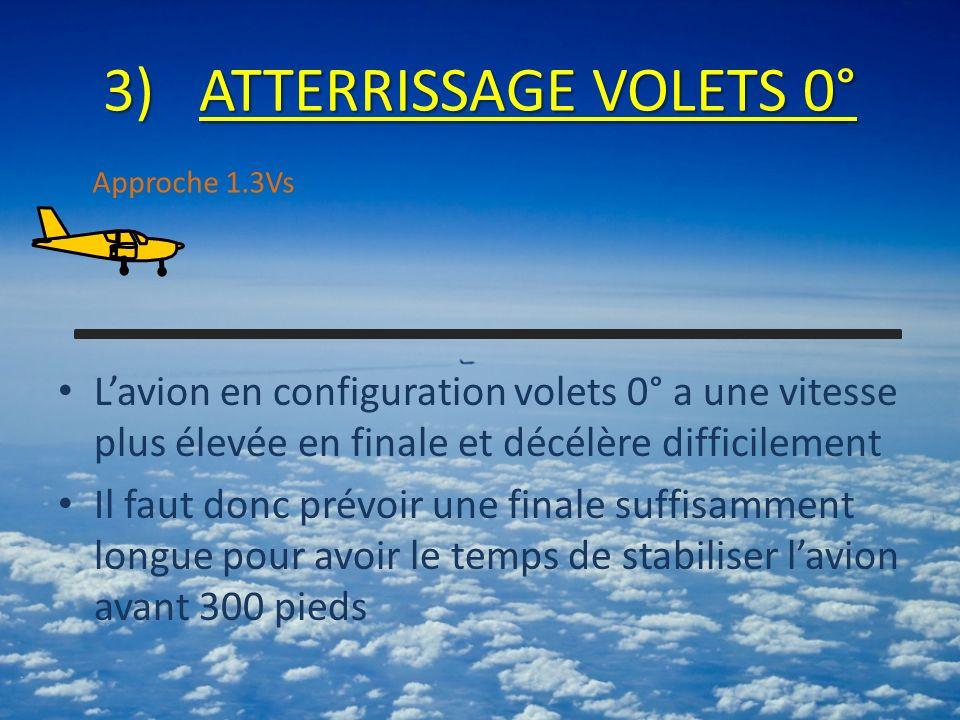 3)ATTERRISSAGE VOLETS 0° Lavion en configuration volets 0° a une vitesse plus élevée en finale et décélère difficilement Il faut donc prévoir une finale suffisamment longue pour avoir le temps de stabiliser lavion avant 300 pieds Approche 1.3Vs