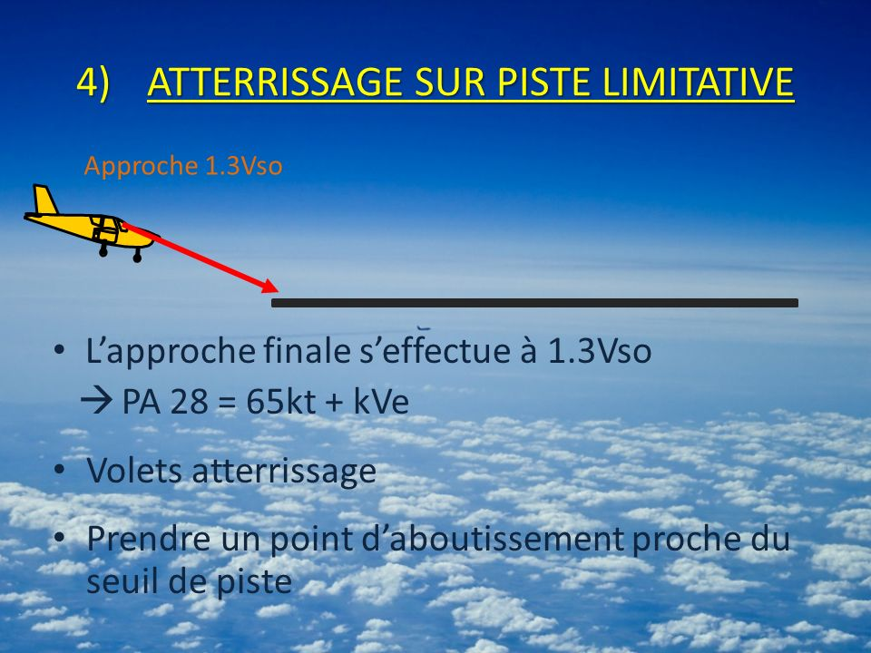 4)ATTERRISSAGE SUR PISTE LIMITATIVE Lapproche finale seffectue à 1.3Vso PA 28 = 65kt + kVe Volets atterrissage Prendre un point daboutissement proche du seuil de piste Approche 1.3Vso