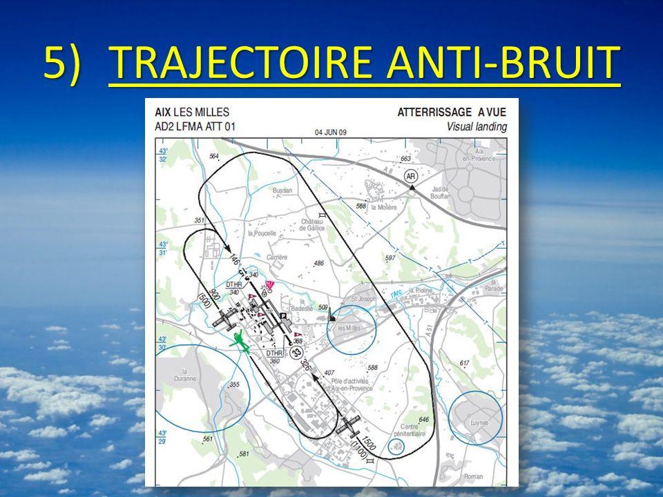 5)TRAJECTOIRE ANTI-BRUIT