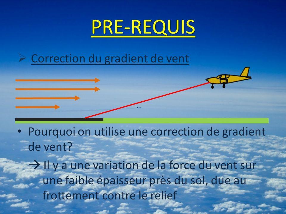PRE-REQUIS Correction du gradient de vent Pourquoi on utilise une correction de gradient de vent? Il y a une variation de la force du vent sur une fai
