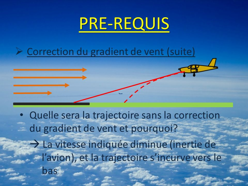 PRE-REQUIS Correction du gradient de vent (suite) Quelle sera la trajectoire sans la correction du gradient de vent et pourquoi? La vitesse indiquée d