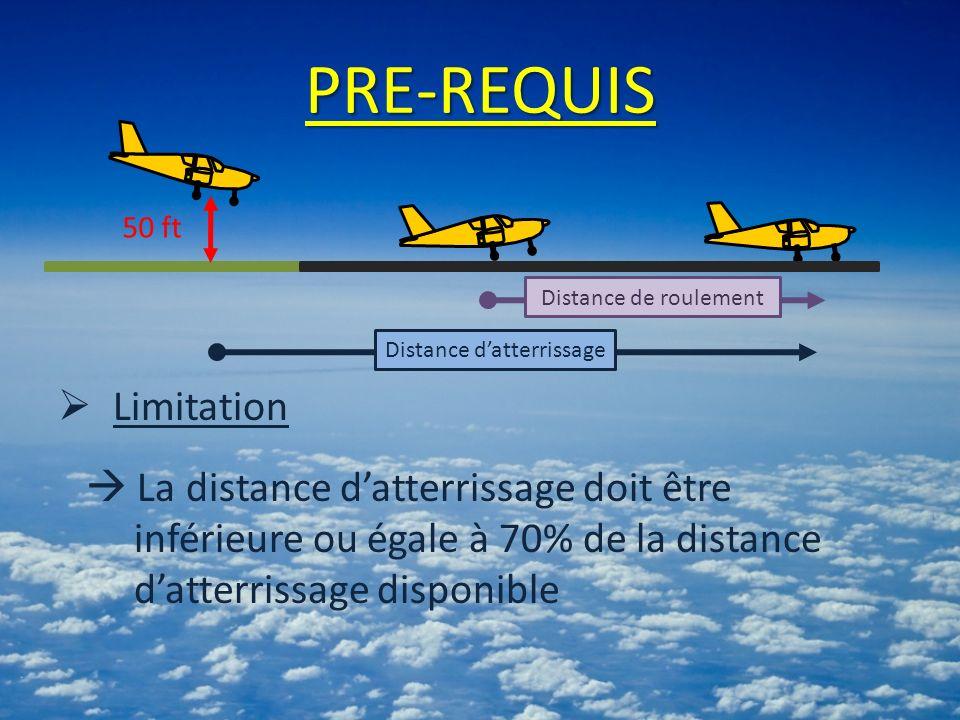 PRE-REQUIS Limitation La distance datterrissage doit être inférieure ou égale à 70% de la distance datterrissage disponible 50 ft Distance datterrissa