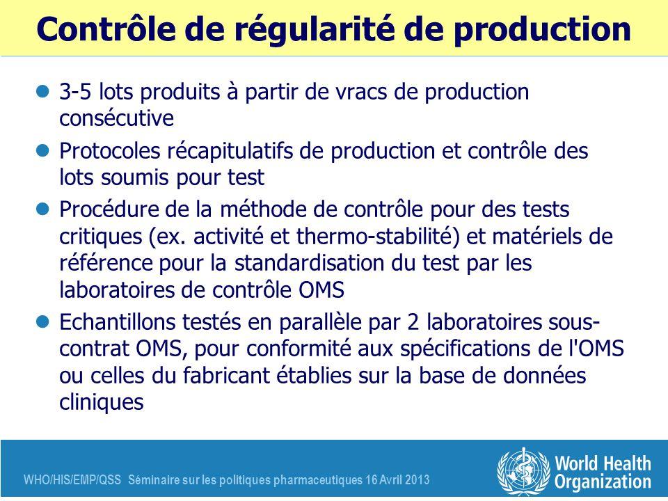 WHO/HIS/EMP/QSS Séminaire sur les politiques pharmaceutiques 16 Avril 2013 Contrôle de régularité de production 3-5 lots produits à partir de vracs de