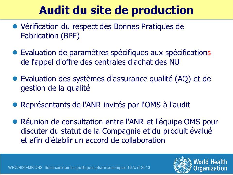 WHO/HIS/EMP/QSS Séminaire sur les politiques pharmaceutiques 16 Avril 2013 Audit du site de production Vérification du respect des Bonnes Pratiques de