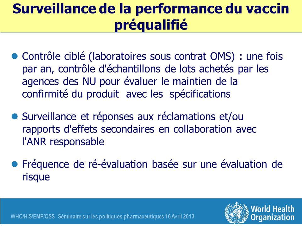 WHO/HIS/EMP/QSS Séminaire sur les politiques pharmaceutiques 16 Avril 2013 Surveillance de la performance du vaccin préqualifié Contrôle ciblé (labora