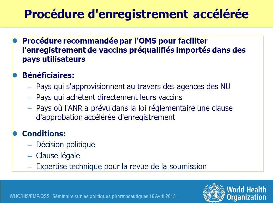WHO/HIS/EMP/QSS Séminaire sur les politiques pharmaceutiques 16 Avril 2013 Procédure d'enregistrement accélérée Procédure recommandée par l'OMS pour f