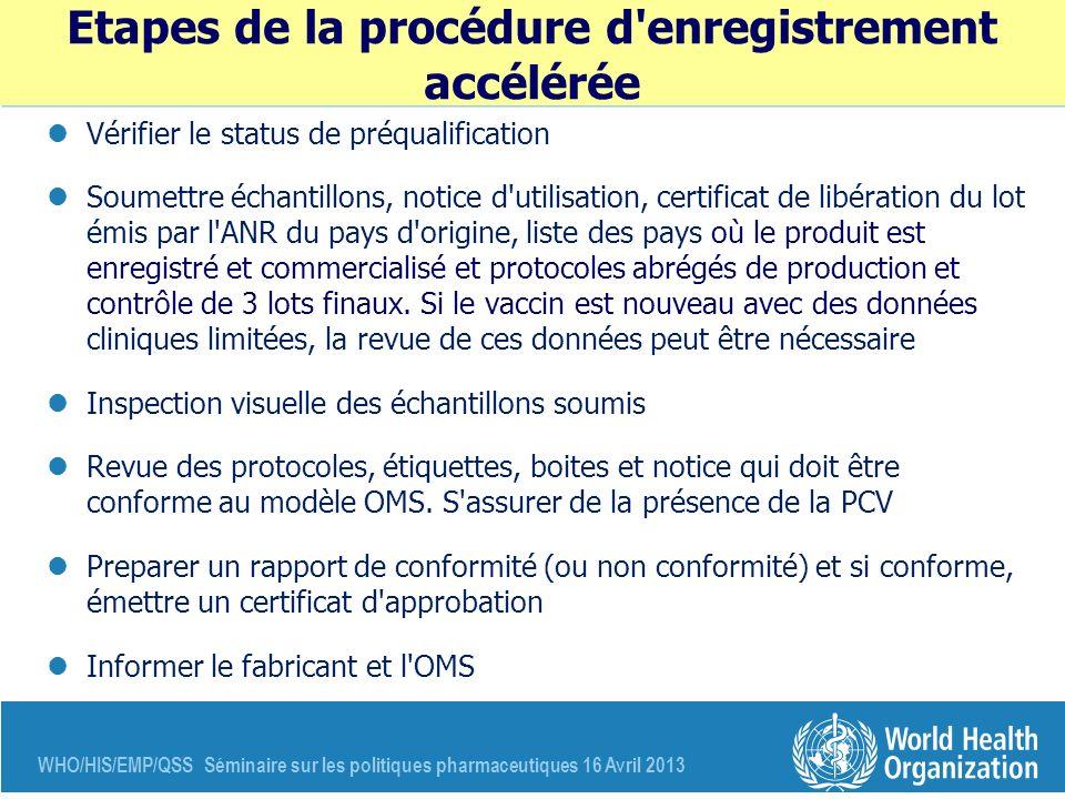 WHO/HIS/EMP/QSS Séminaire sur les politiques pharmaceutiques 16 Avril 2013 Etapes de la procédure d'enregistrement accélérée Vérifier le status de pré