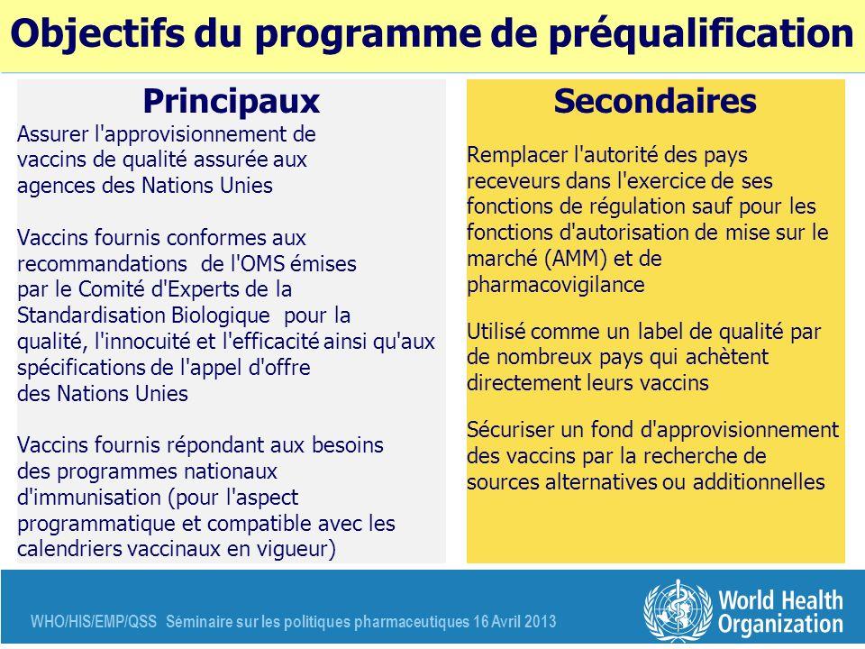 WHO/HIS/EMP/QSS Séminaire sur les politiques pharmaceutiques 16 Avril 2013 Objectifs du programme de préqualification Principaux Assurer l'approvision