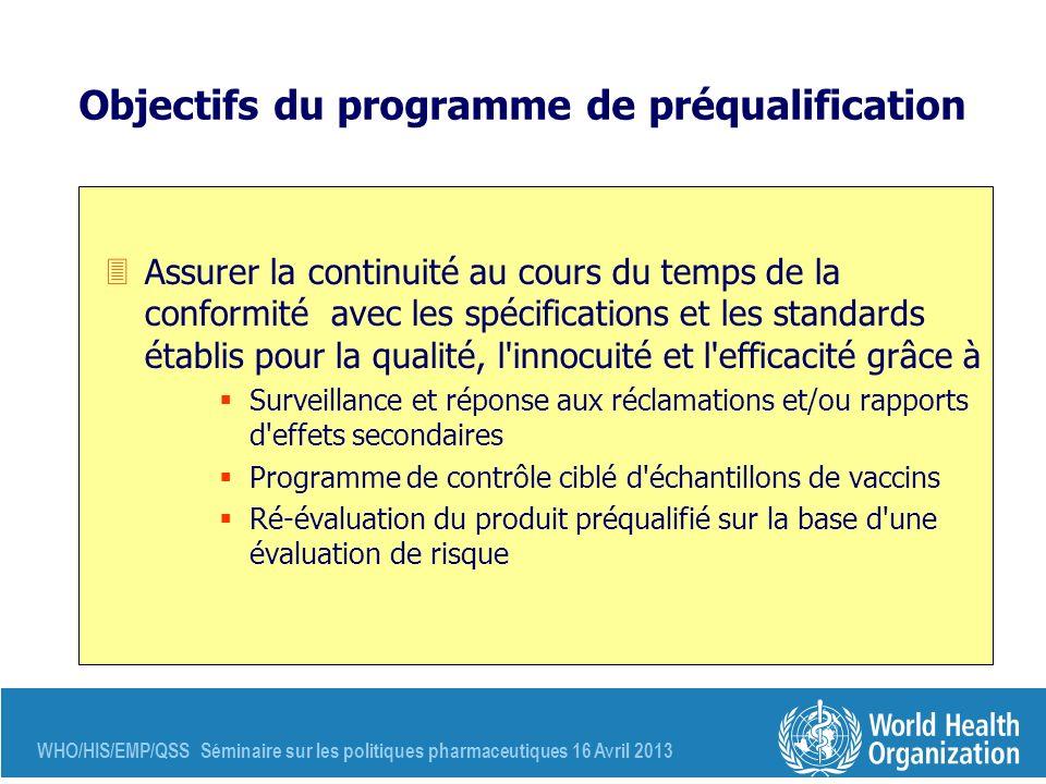WHO/HIS/EMP/QSS Séminaire sur les politiques pharmaceutiques 16 Avril 2013 Objectifs du programme de préqualification 3Assurer la continuité au cours