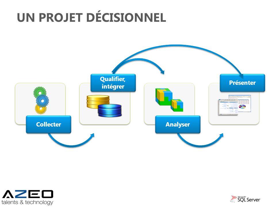 UN PROJET DÉCISIONNEL Collecter Qualifier, intégrer AnalyserPrésenter