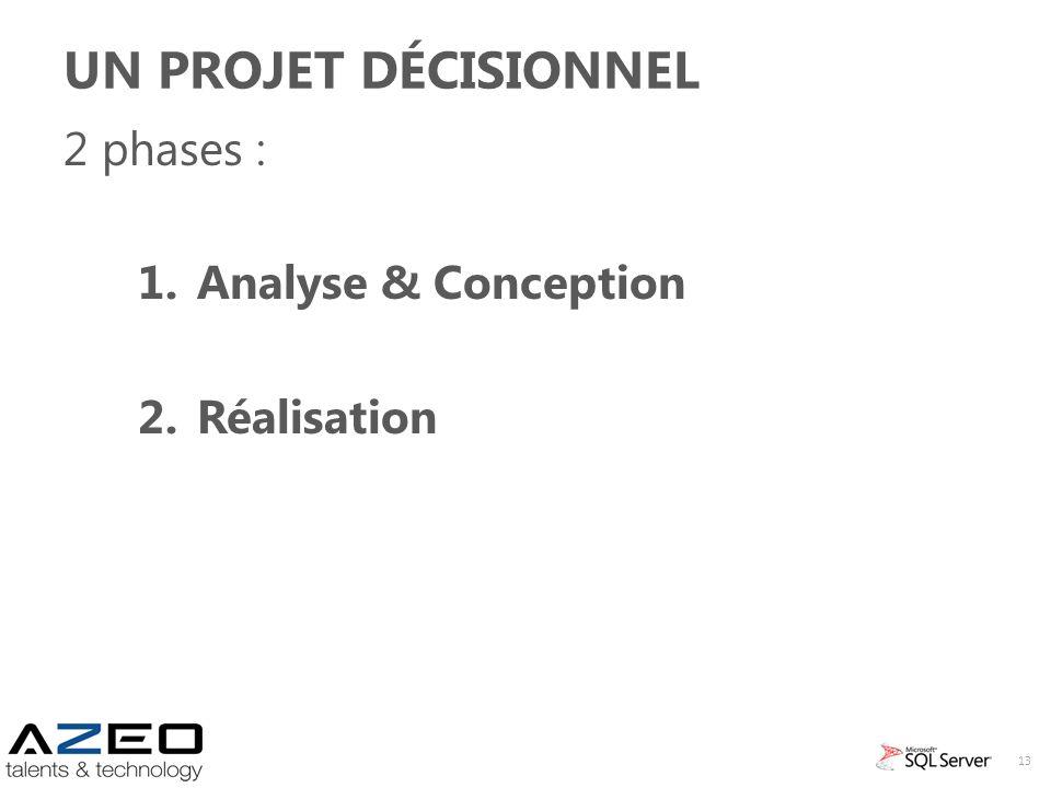 UN PROJET DÉCISIONNEL 2 phases : 1.Analyse & Conception 2.Réalisation 13