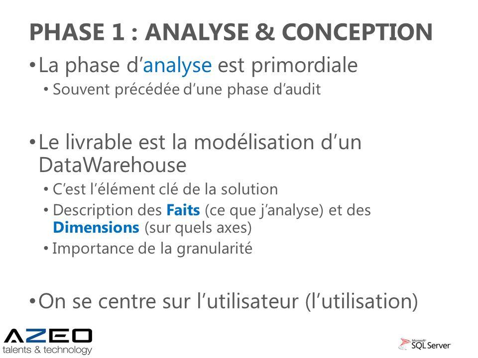 PHASE 1 : ANALYSE & CONCEPTION La phase danalyse est primordiale Souvent précédée dune phase daudit Le livrable est la modélisation dun DataWarehouse