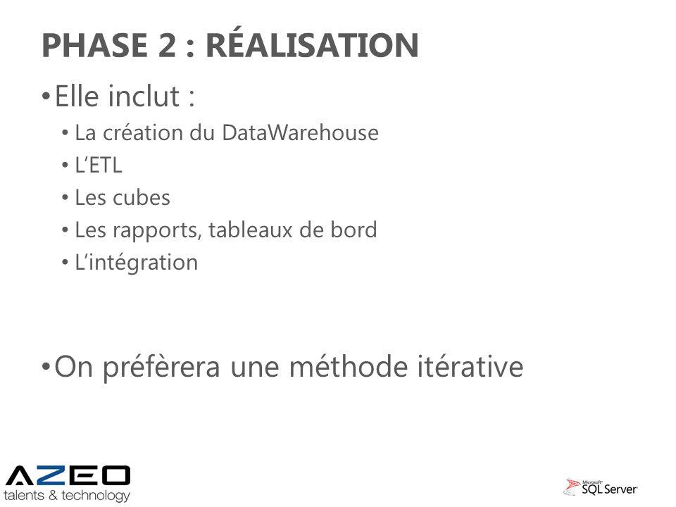 PHASE 2 : RÉALISATION Elle inclut : La création du DataWarehouse LETL Les cubes Les rapports, tableaux de bord Lintégration On préfèrera une méthode i