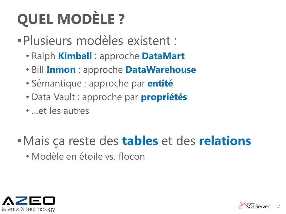 QUEL MODÈLE ? Plusieurs modèles existent : Ralph Kimball : approche DataMart Bill Inmon : approche DataWarehouse Sémantique : approche par entité Data