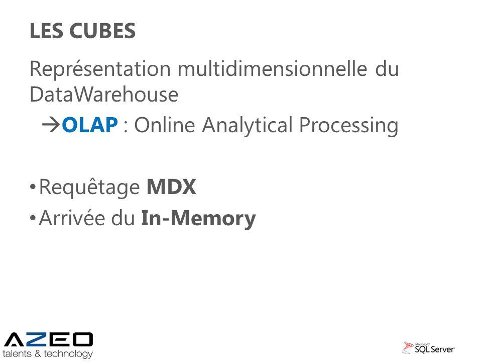 LES CUBES Représentation multidimensionnelle du DataWarehouse OLAP : Online Analytical Processing Requêtage MDX Arrivée du In-Memory
