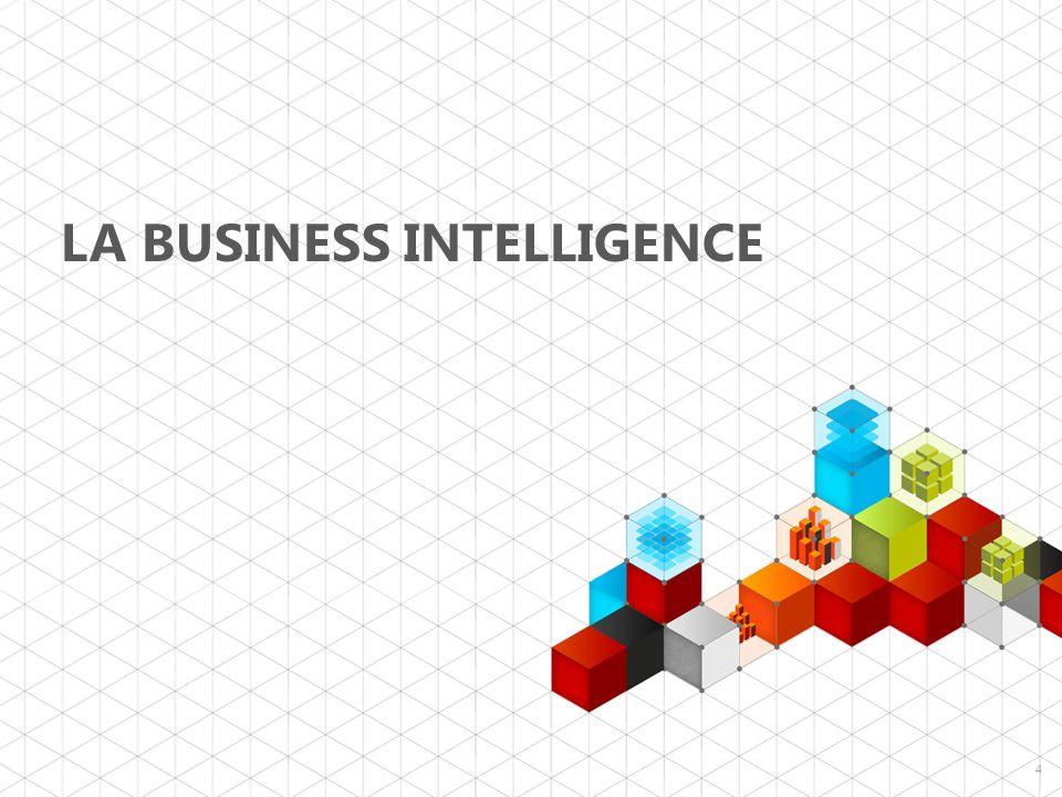 Team BI PowerPivot for SharePoint Personal BI PowerPivot for Excel Organizational BI Analysis Services