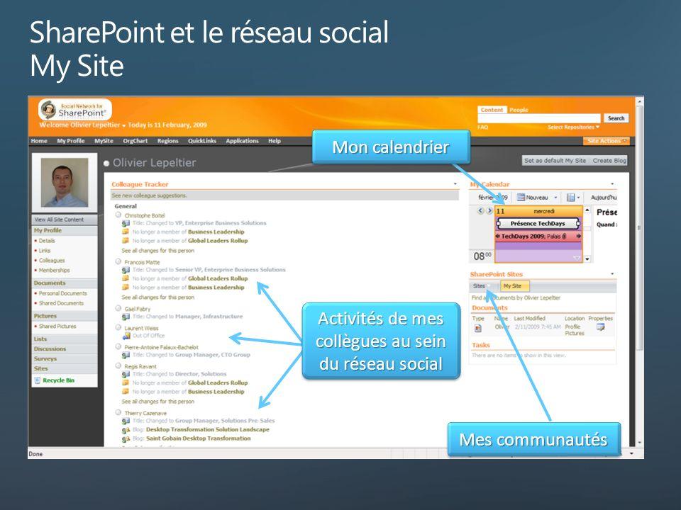 SharePoint et le réseau social My Site Mon calendrier Activités de mes collègues au sein du réseau social Mes communautés