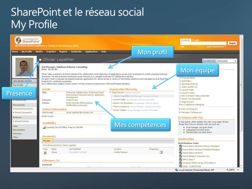 SharePoint et le réseau social My Profile Mon profil Mes compétences PrésencePrésence Mon équipe