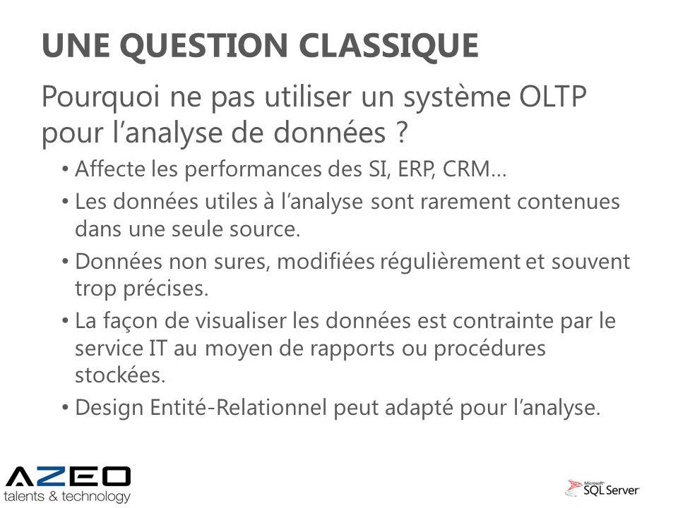 UNE QUESTION CLASSIQUE Pourquoi ne pas utiliser un système OLTP pour lanalyse de données ? Affecte les performances des SI, ERP, CRM… Les données util