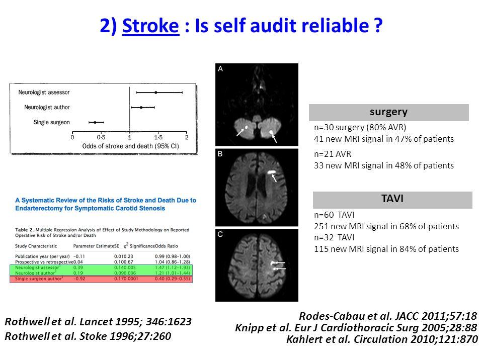 Rothwell et al.Lancet 1995; 346:1623 Rothwell et al.
