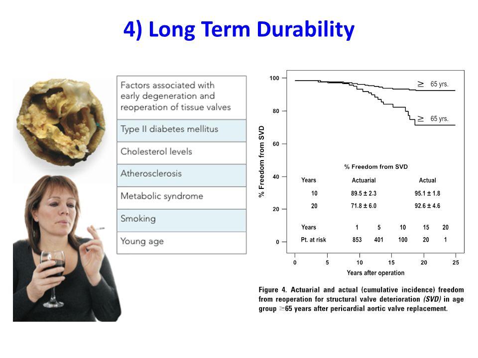 4) Long Term Durability