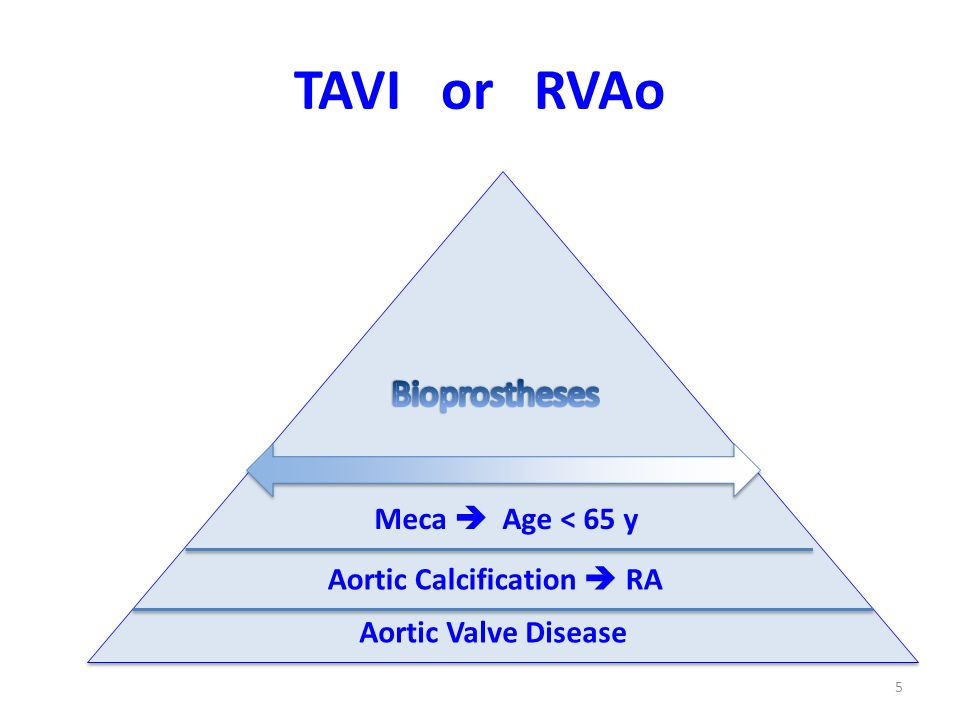 5 Aortic Valve Disease Aortic Calcification RA Meca Age < 65 y