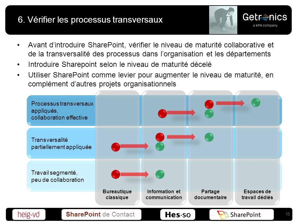SharePoint de Contact 6. Vérifier les processus transversaux Avant dintroduire SharePoint, vérifier le niveau de maturité collaborative et de la trans